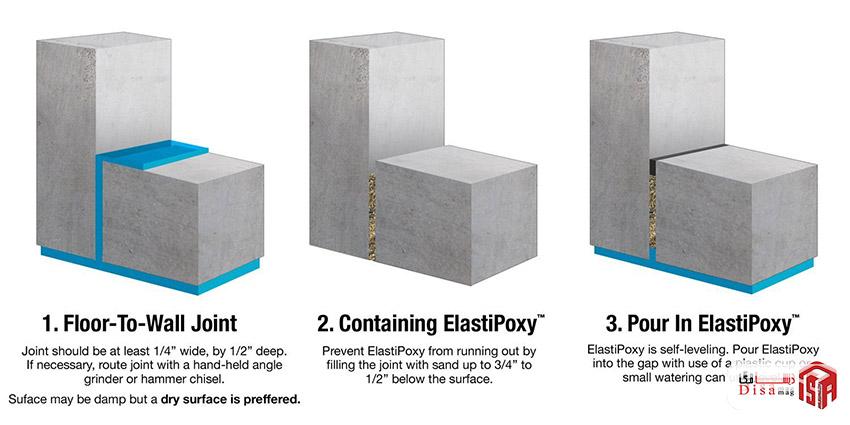 کاربرد بتن خود ترمیم شونده در معماری و طراحی سازه