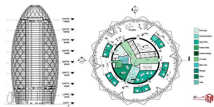 فرایند طراحی برج تبر سنت ماری 30