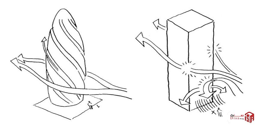 طراحی و ساخت برج تبر سنت ماری 30